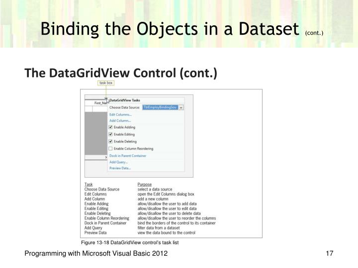 Binding the Objects in a Dataset
