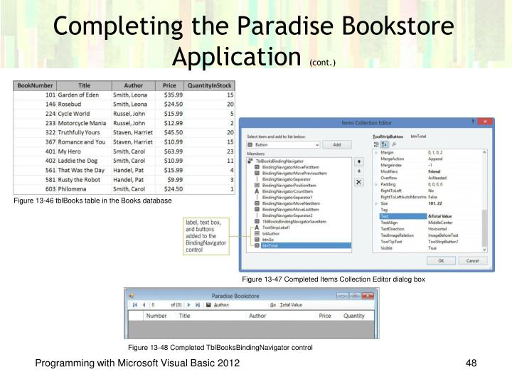 Completing the Paradise Bookstore