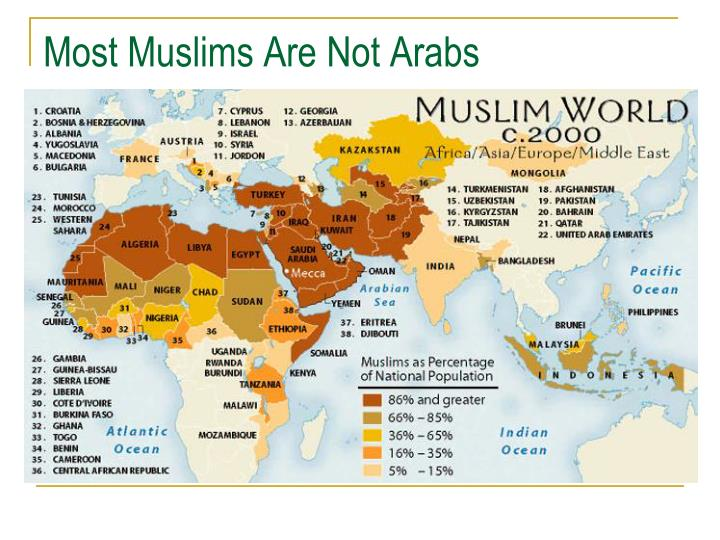 Most Muslims Are Not Arabs