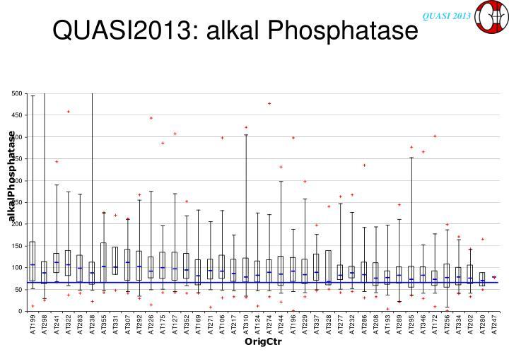 QUASI2013: alkal Phosphatase