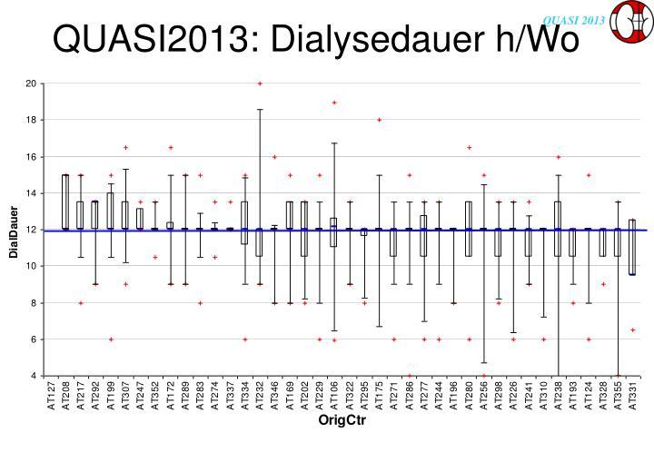 QUASI2013: Dialysedauer h/Wo