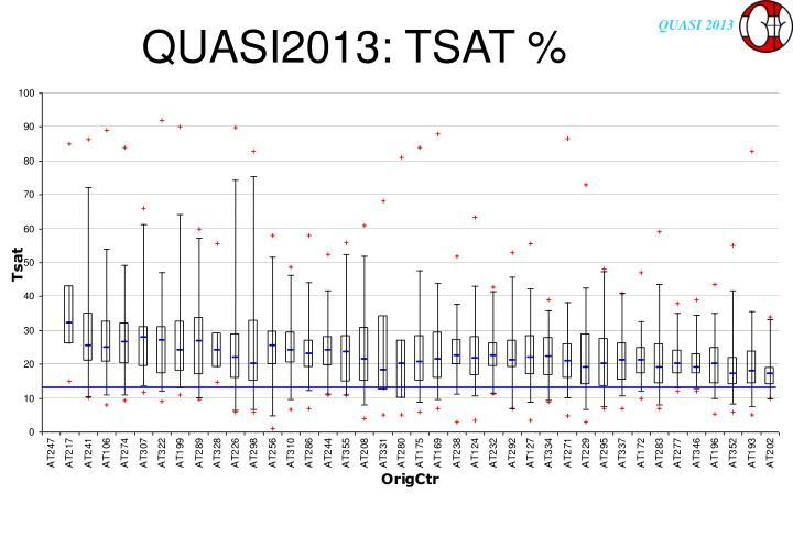QUASI2013: TSAT %