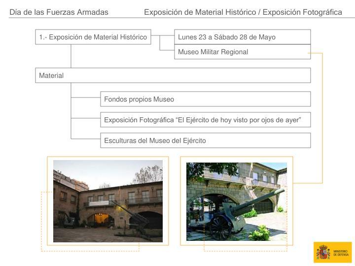 Da de las Fuerzas Armadas                 Exposicin de Material Histrico / Exposicin Fotogrfica