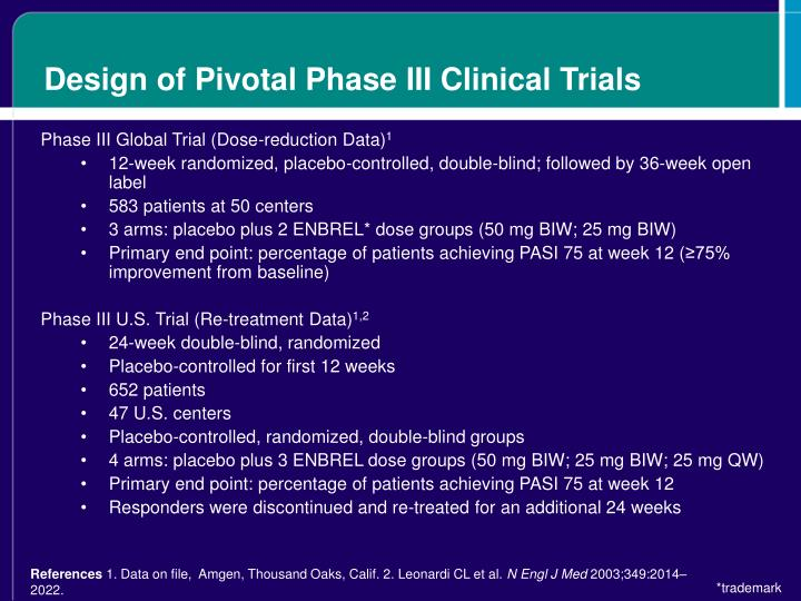 Design of Pivotal Phase III Clinical Trials