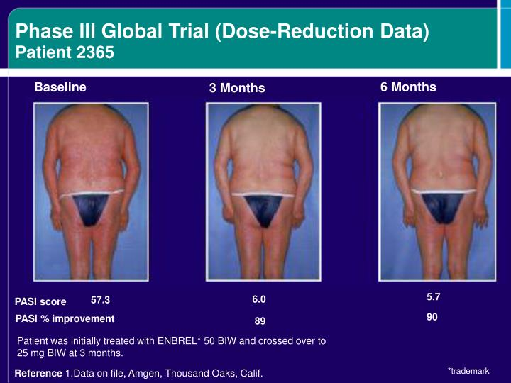 Phase III Global Trial (Dose-Reduction Data)