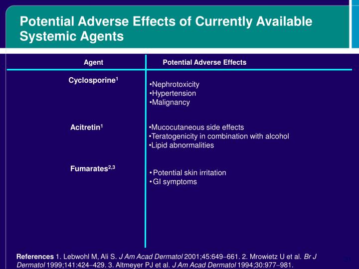 Potential Adverse Effects of Currently Available Systemic Agents