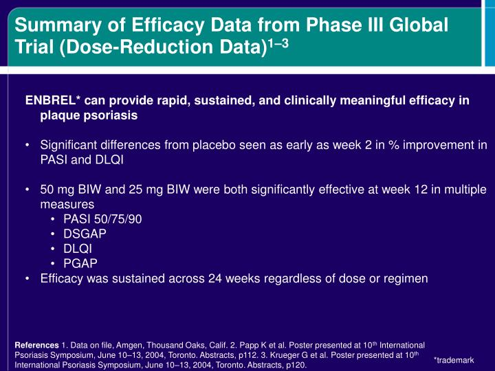 Summary of Efficacy Data from Phase III Global Trial (Dose-Reduction Data)