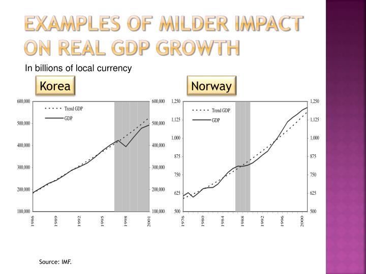 Examples of milder Impact