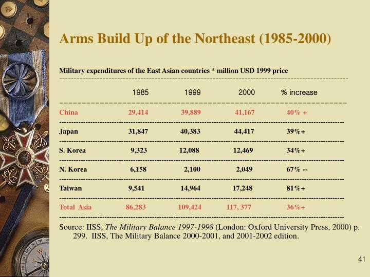Arms Build Up of the Northeast (1985-2000)