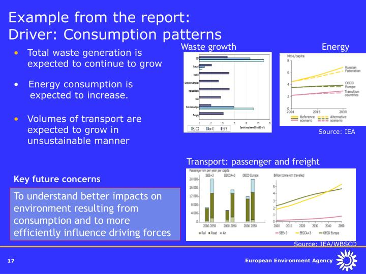 Example from the report: