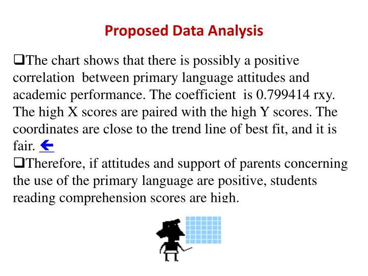Proposed Data Analysis