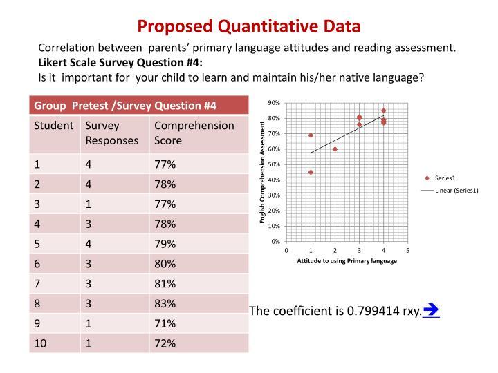 Proposed Quantitative Data