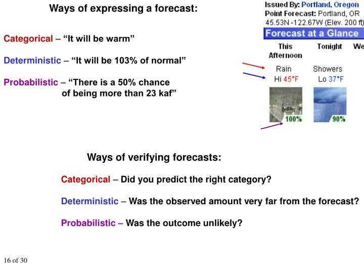Ways of expressing a forecast: