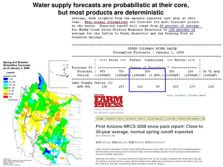Water supply forecasts are probabilistic at their core, but most products are deterministic
