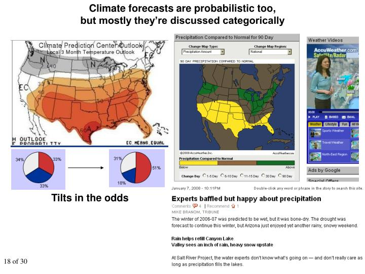 Climate forecasts are probabilistic too,