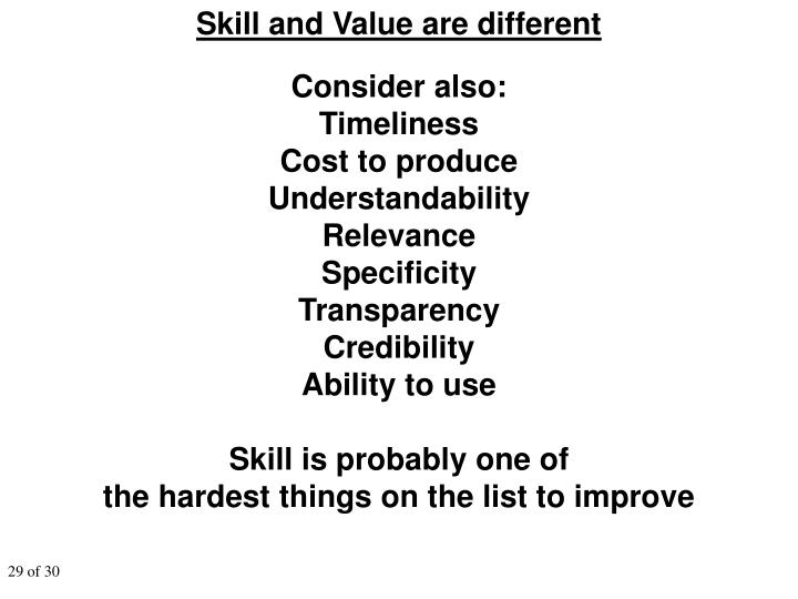 Skill and Value are different