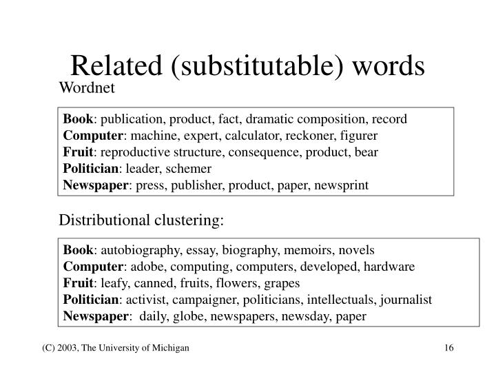 Related (substitutable) words