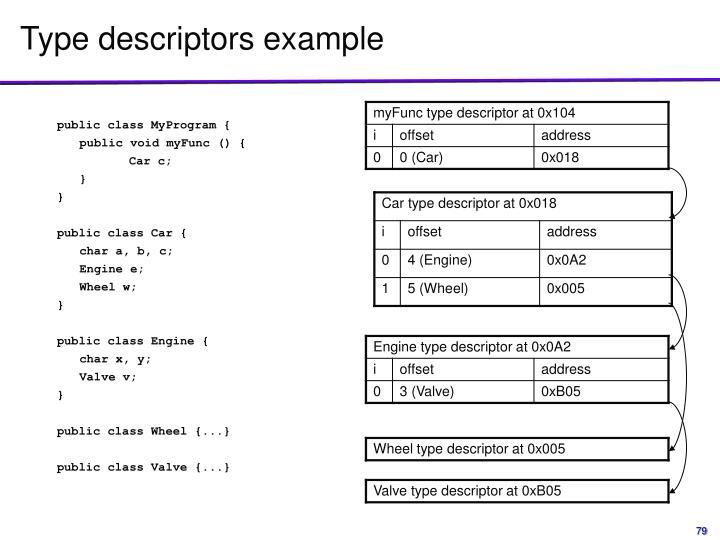 Type descriptors example