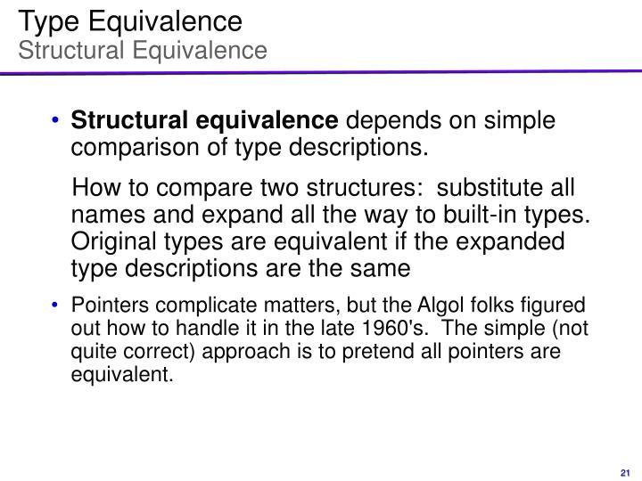 Type Equivalence