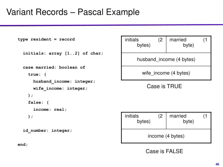 Variant Records – Pascal Example