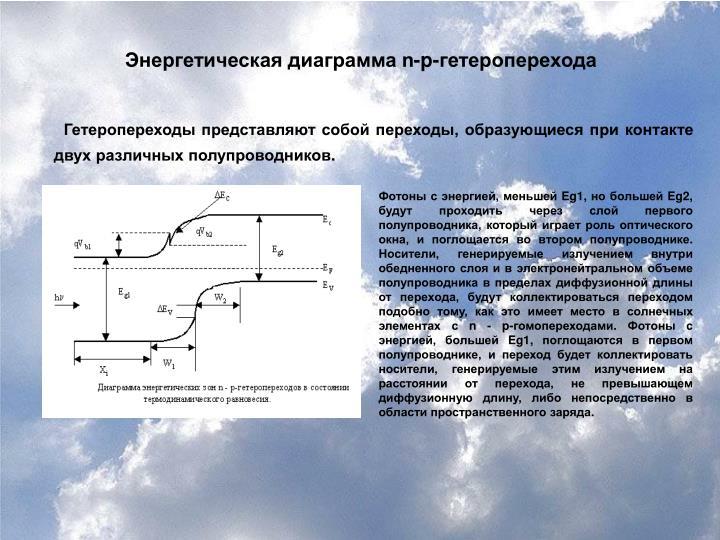 Энергетическая диаграмма n-p-гетероперехода