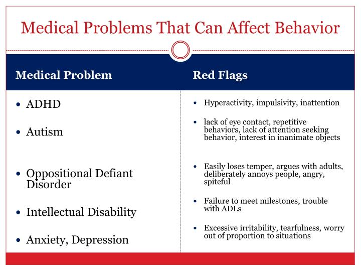 Medical Problems That Can Affect Behavior