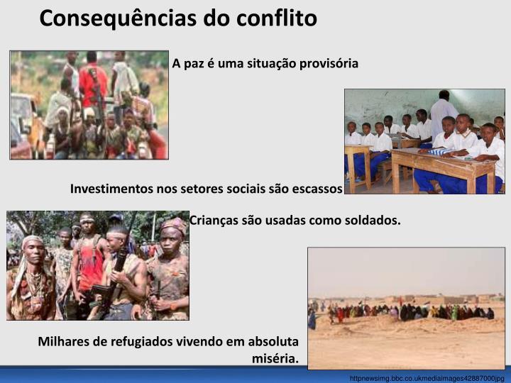 Consequências do conflito