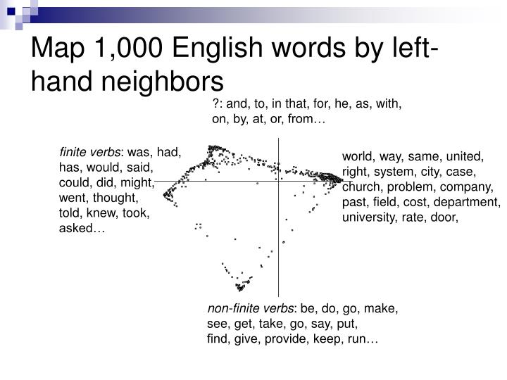 Map 1,000 English words by left-hand neighbors