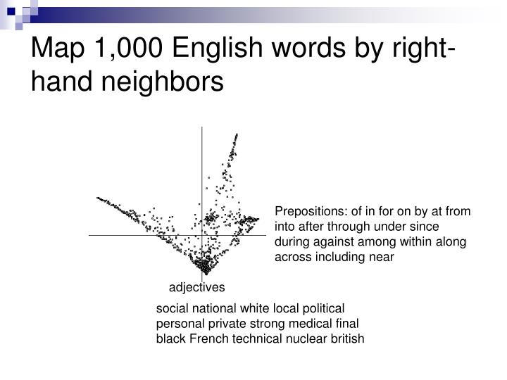 Map 1,000 English words by right-hand neighbors