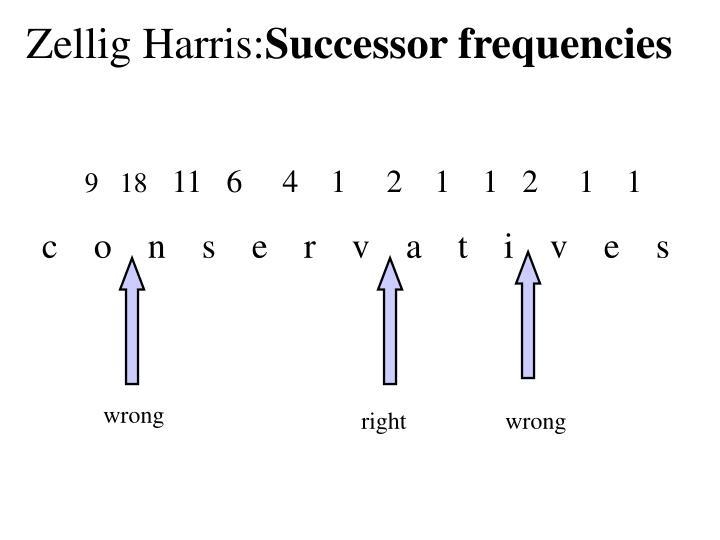 Zellig Harris: