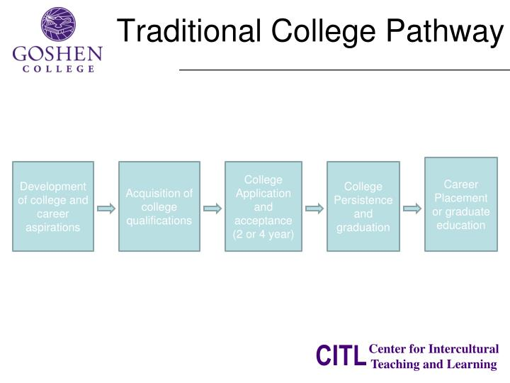 Traditional College Pathway
