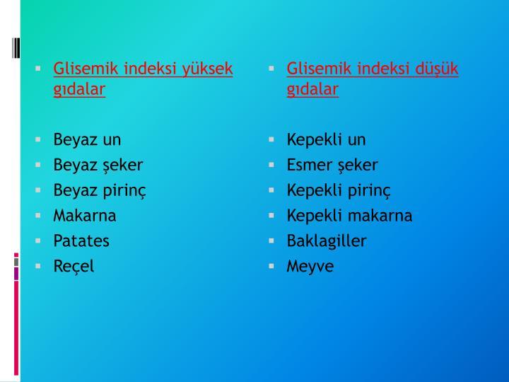 Glisemik indeksi yüksek gıdalar
