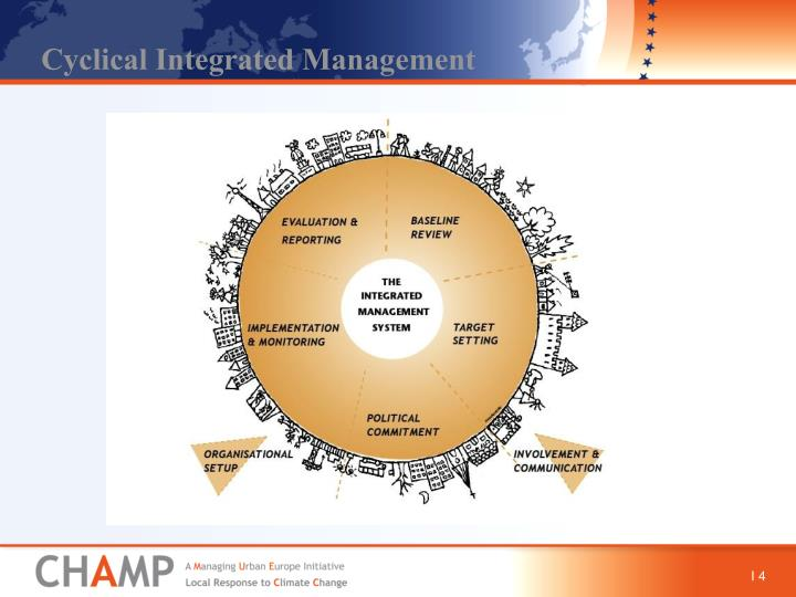 Cyclical Integrated Management