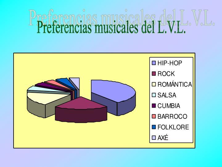 Preferencias musicales del L.V.L.