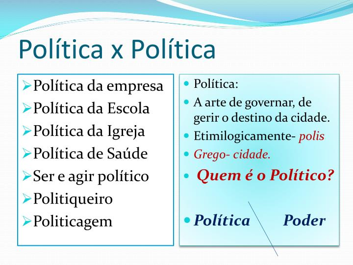 Política x Política