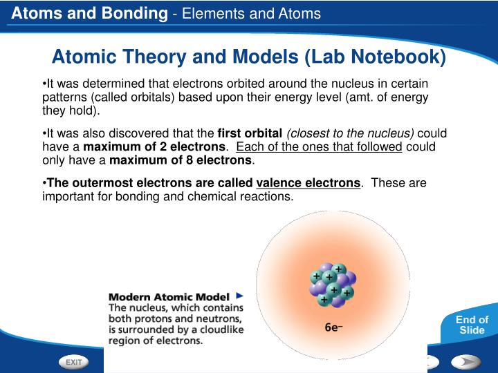 - Elements and Atoms