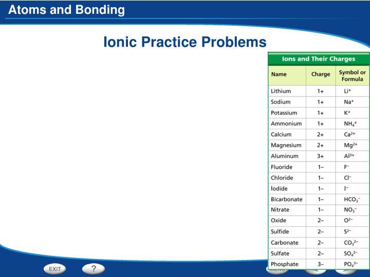 Ionic Practice Problems