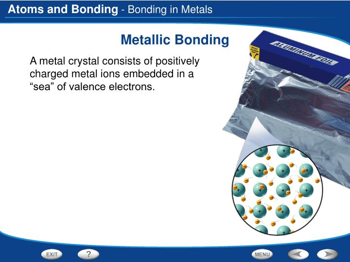 - Bonding in Metals