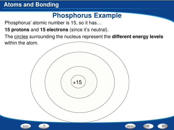 Phosphorus Example