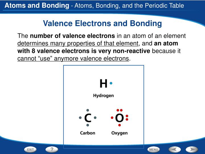 - Atoms, Bonding, and the Periodic Table