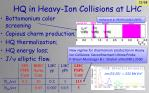 hq in heavy ion collisions at lhc