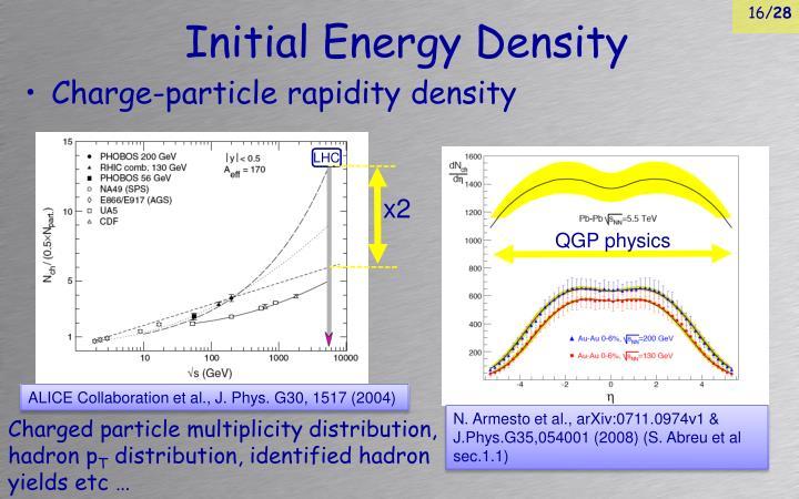 Initial Energy Density
