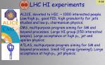 lhc hi experiments