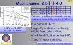 muon channel 2 5 h 4 0