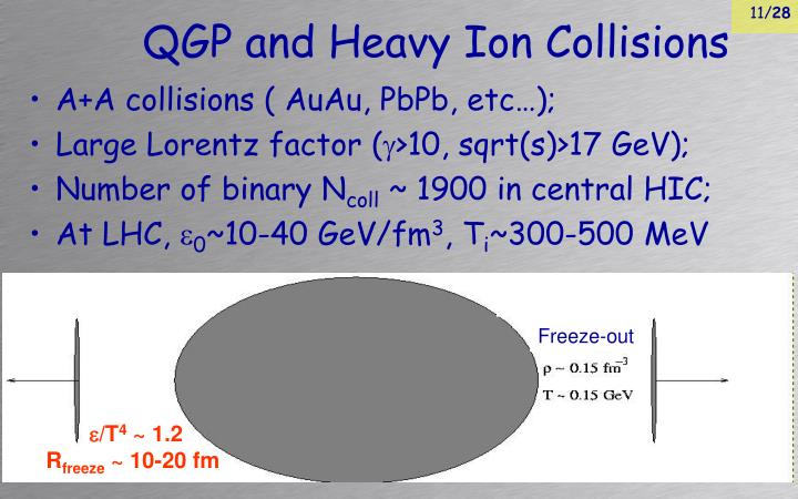 QGP and Heavy Ion Collisions