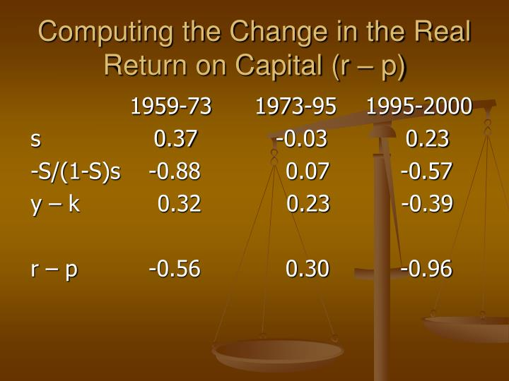 Computing the Change in the Real Return on Capital (r – p)