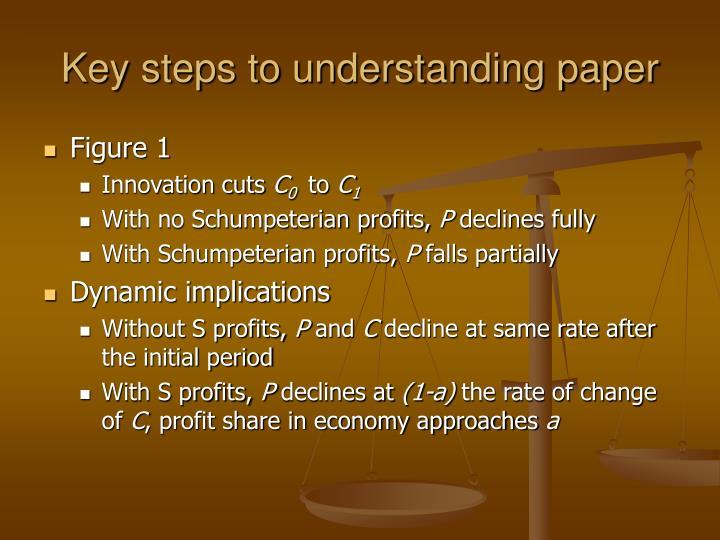 Key steps to understanding paper
