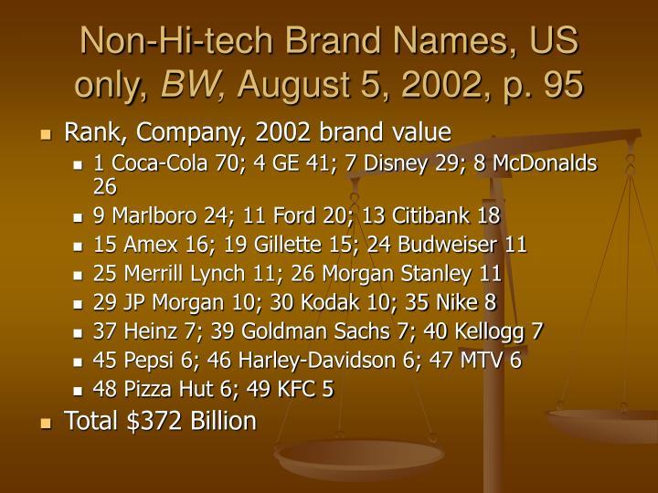 Non-Hi-tech Brand Names, US only,