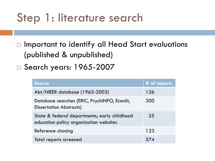 Step 1: literature search