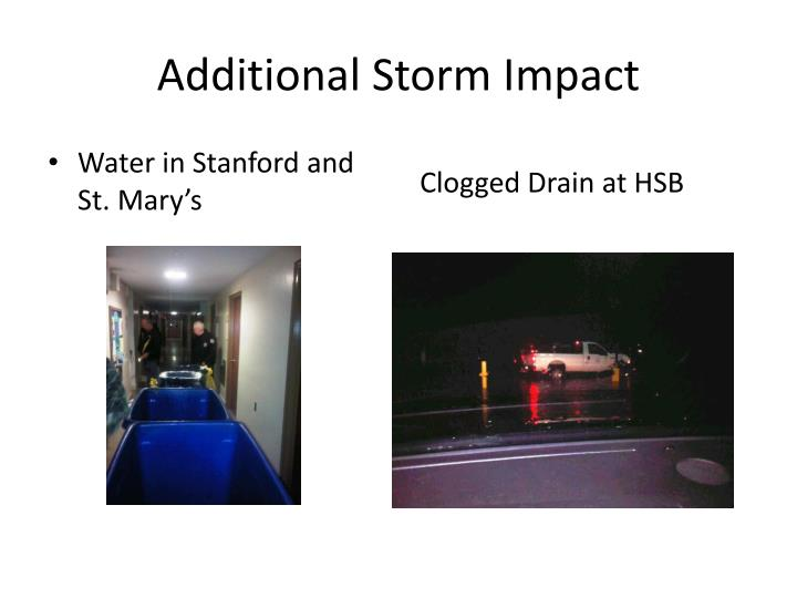 Additional Storm Impact